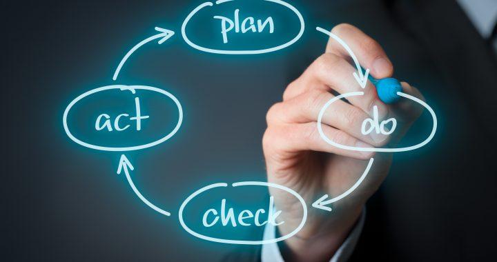 PDCA – Plan Do Check Act