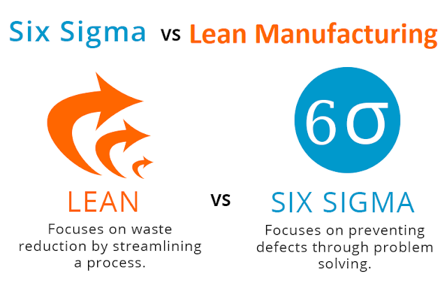Manufactura Esbelta VS Seis Sigma
