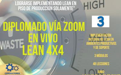 Lean 4×4 Intermedio 3