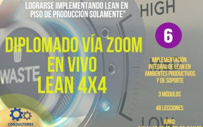 Lean 4×4 Intermedio 6