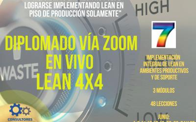 Lean 4×4 Intermedio 7